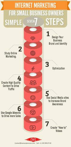 7 Marketing Tips for Small Business Owners To Improve ROI Seo Marketing, Small Business Marketing, Business Branding, Internet Marketing, Online Marketing, Digital Marketing, Home Based Business, Business Tips, Effective Marketing Strategies