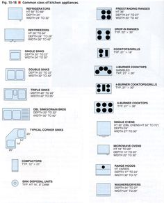 USE THIS TO LAYOUT A KITCHEN DESIGN