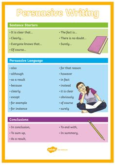 This illustrated Persuasive Writing Display Poster will give your students the tools and language they need to write persuasively and plan out their argument. Persuasive Writing Examples, Persuasive Writing Techniques, Persuasive Words, Writing Posters, Paragraph Writing, Essay Writing, Persuasive Letter Example, Persuasive Texts, Writing Rubrics