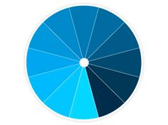 Buttons size chart google search button sizes pinterest - Show color wheel ...