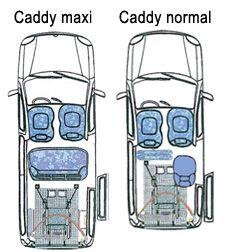 VW Caddy als Rolli-Van Zeichnung