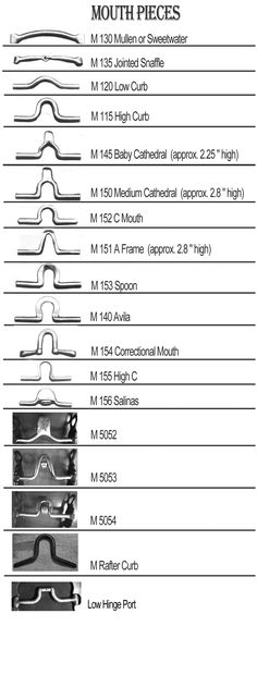 Popular Mouthpieces for Horse Bits