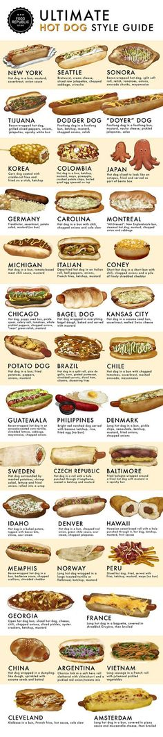 The hotdog may be the most 'American' food out there (yes, we know they were imported from Germany), but different countries around the world have embraced this sausage and made it their own. Food website Food Republic reveals how 40 different US states and countries eat their hotdog, and it is interesting. New York…: