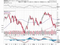 #Markets #Oil: OPEC puts wind under oil wings - November 15 2016   OPEC Revives Oil Prices Once Again   The election of Donald Trump to the U.S. Presidency has raised questions about his promise to revive the coal industry. The short answer is: probably not.   Coal production has been indecline for years. Output fell 10 percent in 2015. Obama-era regulations accelerated its decline by forcing the closure of coal-fired power plants. But the vast majority of coal plants were more than four…