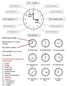 Learn to tell the time in English using video and pictures. A great free lesson to help who are learning to tell the time in English - learning basic English Learn English Grammar, English Phrases, English Language Learning, English Writing, English Study, English Words, English Lessons, Learning Spanish, How To Learn English