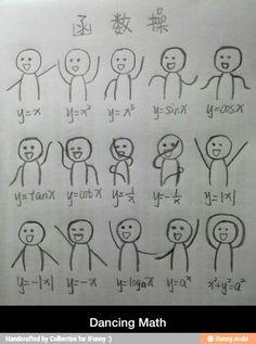 I finally understand how graphs go!