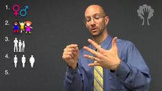 Learn the order of description when describing people by their physical features or looks in American Sign Language (ASL).