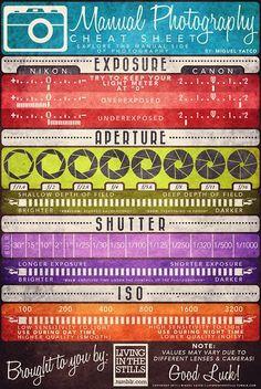 manual photography cheat sheet