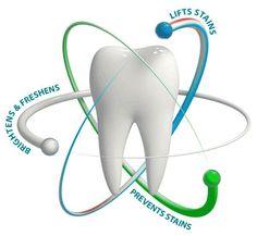 A Proper #Dental #Care at Oasis Dental Milton http://www.oasisdentalmilton.com/
