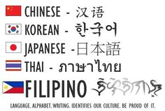 Filipino writing is called baybayin. My future tattoo writing :)
