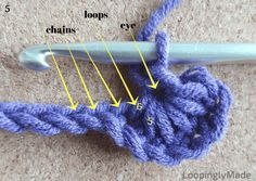 Crochet Start Stitch Photo Tutorial- this tutorial details how to work the crochet star stitch, a seemingly daunting and textured stitch. Crochet Star Stitch, Crochet Waffle Stitch, Crochet Stars, Crochet Tote, Baby Blanket Crochet, Crochet Stitches, Free Crochet, Crochet Flowers, Crochet Patterns