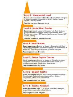 Talent Analytics Maturity Model - BigData in HR ...