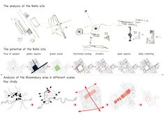 aa school of architecture projects review 2011 - housing & urbanism - productive city