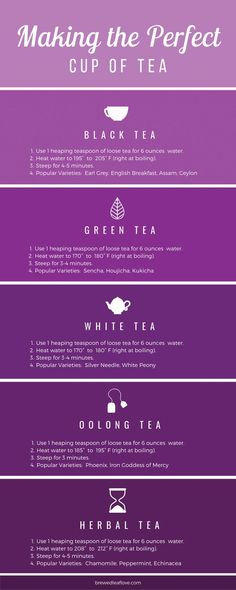 Making tea from scratch can be intimidating at first, but it is so worth it!  This cheat sheet can help you figure out which how long to steep your favorite tea and how hot to make the water.