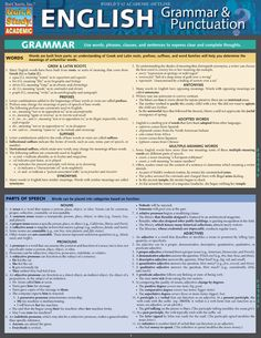Grammar and Punctuation Review Sheet - http://www.examville.com/examville/English%20Grammar%20&%20Punctuation%20-PRID1488 #grammar #English #school #teachingresources #homeschooling
