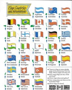 english lesson countries nationalities
