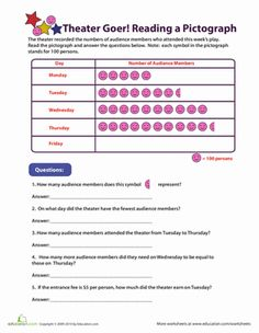 Third Grade Probability Worksheets: Reading Pictographs: Going to the Theater Probability Worksheets, 3rd Grade Math Worksheets, School Worksheets, Reading Worksheets, 3rd Grade Writing, Third Grade Math, Grade 1, Picture Graph Worksheets, Bar Graphs