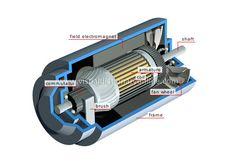 in 1830 vond de Engelse natuurkundige Faraday de dynamo uit, hiermee kan je stroom opwekken door wrijving.