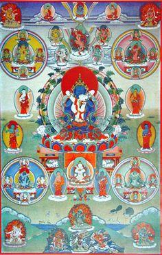 """Peaceful Deities of the Bardo"""