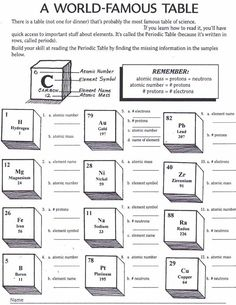 Periodic Table Activity Worksheets | ... - Interactive Periodic Table WebElements- Interactive Periodic Table