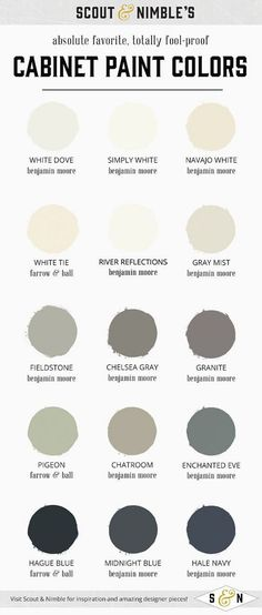 Cabinet Paint Color. Selection of the most popular cabinet paint colors for kitchens and bathrooms. Cabinet Paint Color Benjamin Moore White...