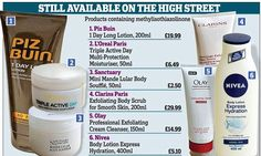 Skin experts say manufacturers should urgently remove the chemical, a preservative called methylisothiazolinone (MI), from products that are left on the skin. It can cause rashes, lumps, blisters, itchy eyes and facial swelling.  Read more: http://www.dailymail.co.uk/news/article-2424095/Cosmetics-causing-epidemic-allergies-Doctors-urge-firms-remove-preservatives-products.html#ixzz3Gdtdnwh3  Follow us: @MailOnline on Twitter | DailyMail on Facebook