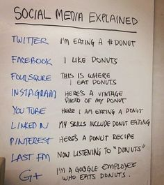 Social medias explained with Donuts