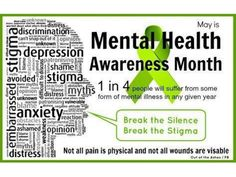 Image result for mental health awareness bulletin board ideas