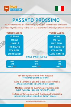 In the Italian language the Passato Prossimo is used to express events and actions which are finished and completed, so passed. Italian Grammar, Italian Vocabulary, Italian Phrases, Italian Words, Italian Language, Italian Lessons, French Lessons, Spanish Lessons, Teaching Spanish