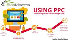 Best #PayPerClick Management Company in India - EvoMantra  #PPCServices #PPCCompany #PPCAdvertisng