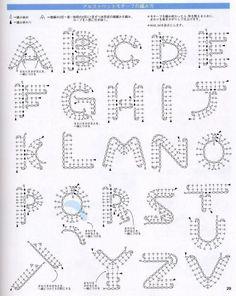 Patrón de letras en crochet crochet letters pattern