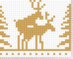 Fornicating Reindeer in the Round @ Malori - haha can you cross stich this on a pillow? Beaded Cross Stitch, Crochet Cross, Crochet Chart, Cross Stitch Embroidery, Cross Stitch Patterns, Filet Crochet, Perler Patterns, Loom Patterns, Beading Patterns