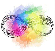 Sonsuzluk İşareti ∞ Nasıl Yapılır? - Sonsuzluk İşareti Infinity Symbol, Iphone, Symbols, Abstract, Artwork, Display, Backgrounds, Summary, Work Of Art