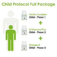 Child Protocol Full Package includes all three products covering the three Phases of Karine Haas' protocol for better protection against radiation: The Pectin Complex ◦ Child - Phase 1, the Echinacea Plus ◦ Child - Phase 2, and the Omega-3 ◦ Child - Phase 3. A Child Protocol Full Package is a complete care programme for your child. This product is recommended for children ages 6 to 14. 3 Kids, Children, Phase 2, Packaging, Omega 3, Food, Products, Young Children, Boys