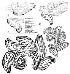 schemi foglie composizioni