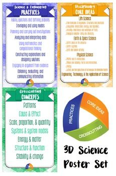 Posters to display Kindergarten NGSS standards: Includes ALL ...