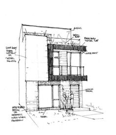Our in-house architects have designed inspirational collections, each one with a shared esthetic sensibility independent of the custom home. Conceptual Sketches, Architecture Drawing Sketchbooks, Architectural Floor Plans, Architect Drawing, Building Sketch, Simple Line Drawings, Architect House, Graphic Design Posters, Residential Architecture