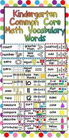 Kindergarten Common Core Math Vocabulary Word Wall Cards.