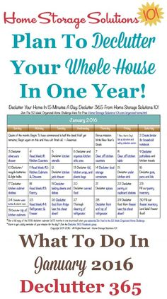 How to declutter your whole house in one year. Plans for January.