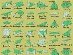 tarp shelter 101
