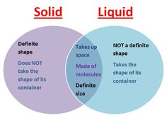 diagram of solid liquid and gas warehouse wiring 37 best solids liquids gases images science venn states matter grade 3 middle school 4th