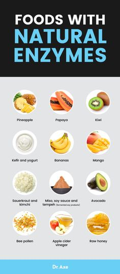 Improve your digestion, reduce gut problems, add these foods to your diet – Food Sources of Digestive Enzymes – Dr. Axe – Improve your digestion, reduce gut problems, add these foods to your diet – Food Sources of Digestive Enzymes – Dr. Ayurveda, Low Stomach Acid, Diet Recipes, Healthy Recipes, Healthy Foods, Diet Foods, Healthy Man, Paleo Diet, Healthy Life