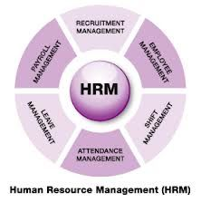 HRM taken
