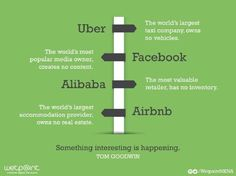 5 success factors of scalable online platforms like Uber and Airbnb Marketing Digital, Content Marketing, Inbound Marketing, Économie Collaborative, Intelligence Collective, Uber Taxi, Business Model, Success Factors, Own Your Own Business