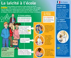 Fiche exposés : La laïcité à l'école French Poems, Ap French, French Phrases, Learn French, French Teaching Resources, Teaching French, French Politics, French Education, French Expressions