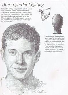 Drawing Tutorial. by aldemar