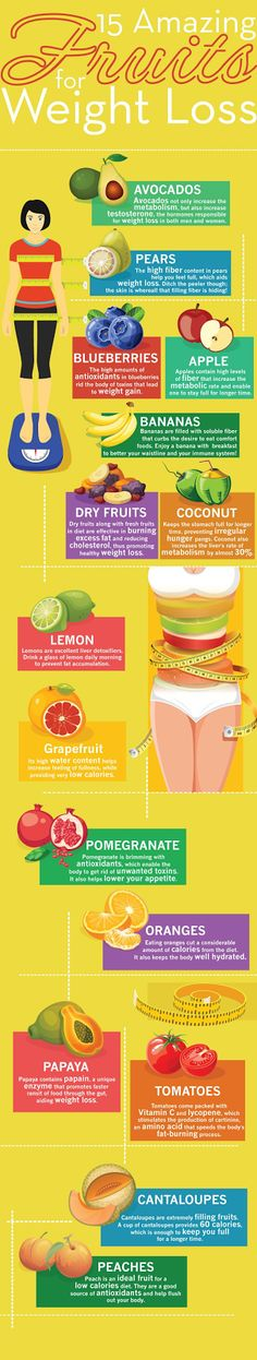 15 Amazing fruits for weight loss