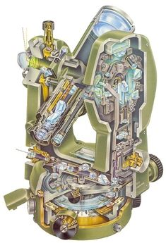 Exploded View of a Theodolite
