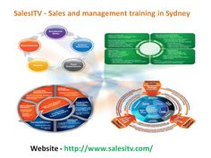 SalesITV is a leading sales and marketing performance training company in Sydney. Our Customer Service Training is as important as online sales training for any business to be successful. Read More - http://www.salesitv.com/