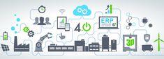 Endüstri 4.0, Nesnelerin İnterneti (IoT) veya 4. Sanayi Devrimi